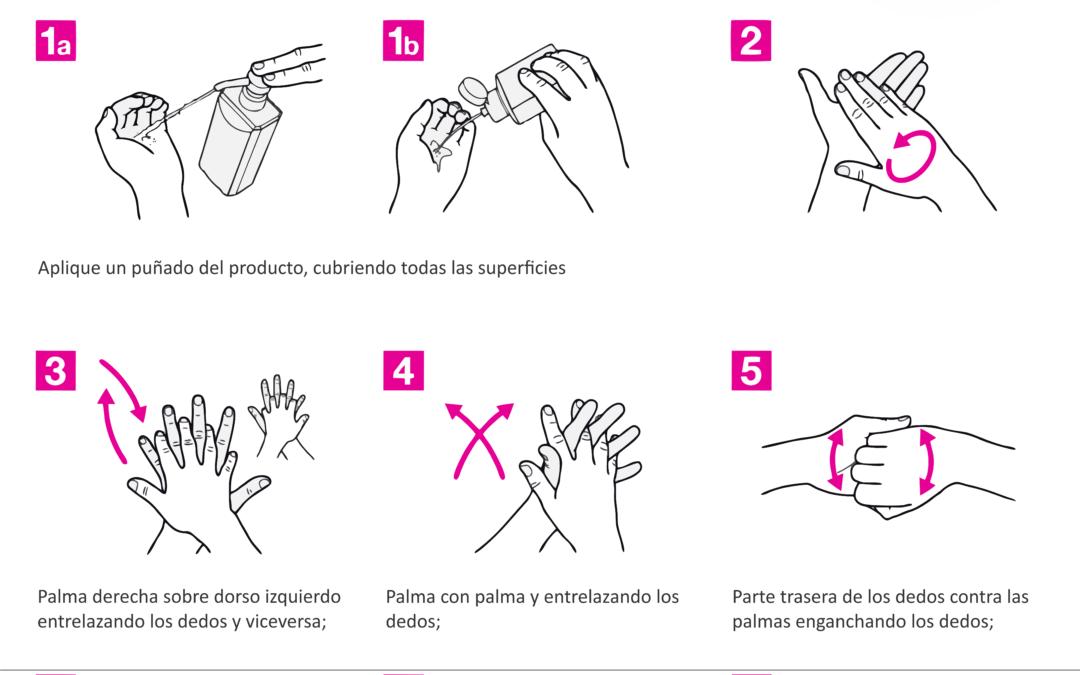 COVID-19: ¿Cómo lavar nuestras manos?