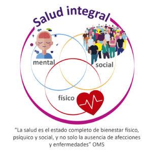 Salud integral; bienestar mental, físico y social. Pausas activas
